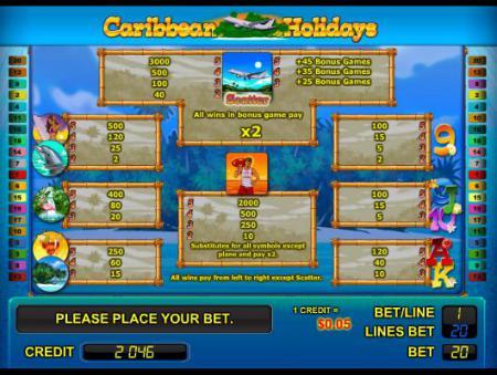 Игровые символы видеослота Карибские ...