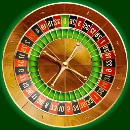 казино европейская рулетка бесплатно