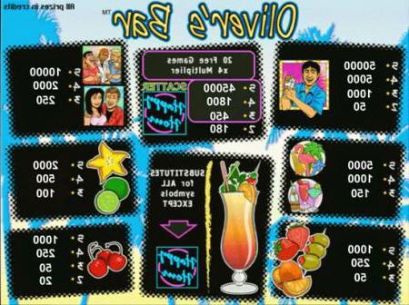 Olivers Bar игровой слот