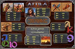Ставки в игровом автомате Атилла