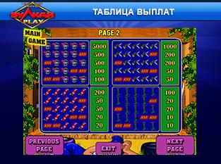 Вулкан Плей - онлайн игровые автоматы ...