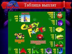 игровые автоматы бесплатно 777