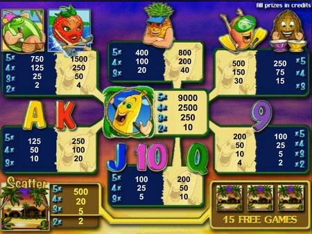 В казино Джекпот можно играть в игровой автомат Garage бесплатно и без регистрации в демо режиме.А самые азартные могут играть в слот Garage на реальные деньги!