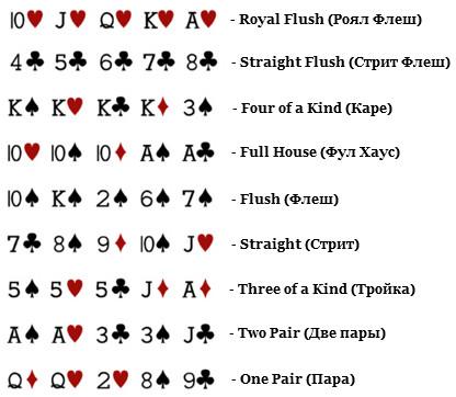 Уроки онлайн покера для начинающих 1_1 ...