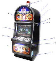 Игровые автоматы АИТ-2.05 / Уникум. Не ...