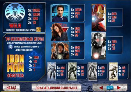 Iron-Man-2gameplay