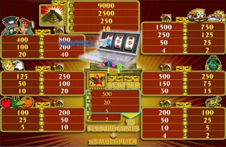 На фото: Игровой автомат 3D Dinos Rhino это ...