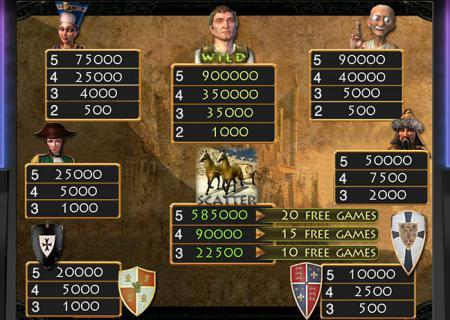 казино онлайн играть бесплатно без регистрации 777