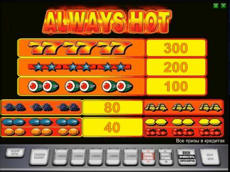always-hot-777