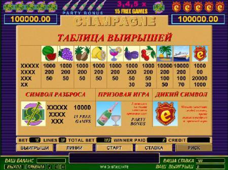 джекпот онлайн игровые автоматы играть
