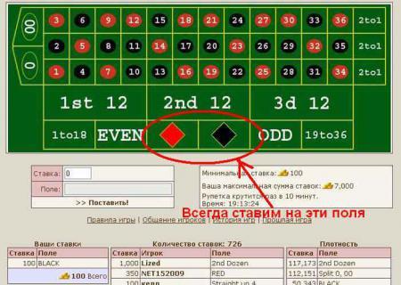 Игра Рулетка бесплатно, играй онлайн в ...