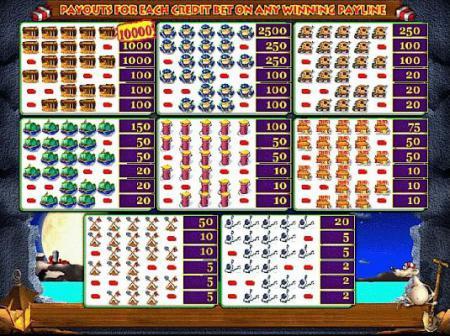 онлайн игровые автоматы вулкан