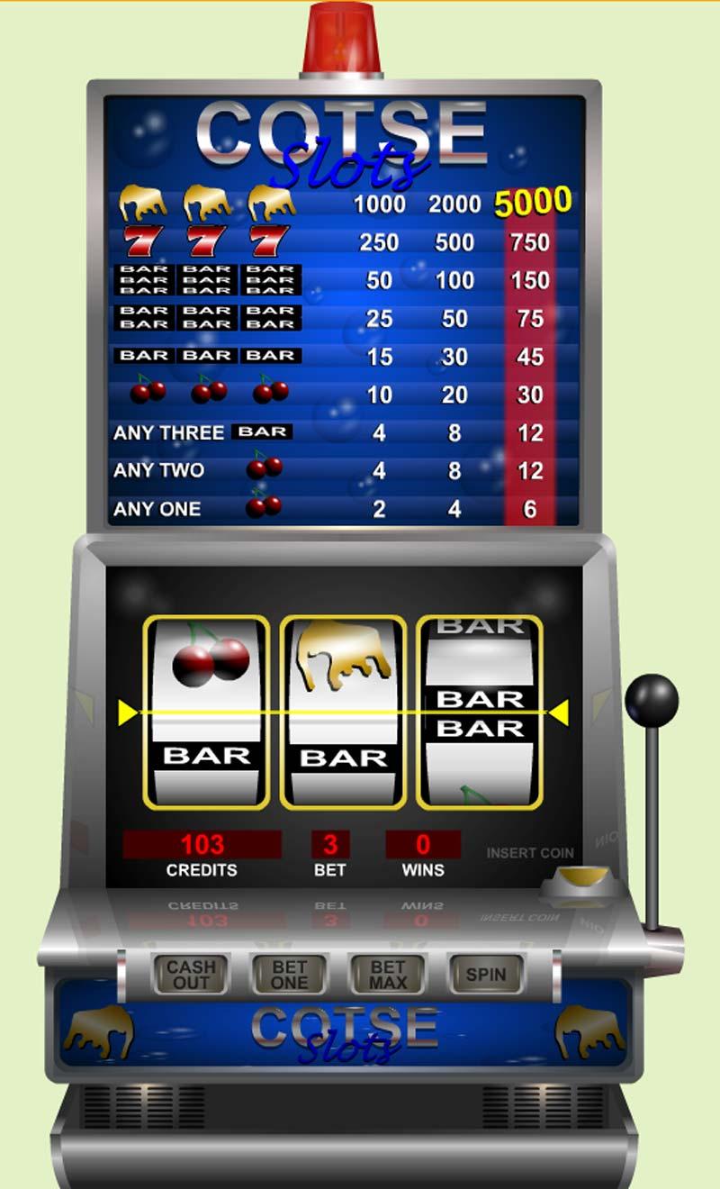 Слот машины играть бесплатно без регистрации онлайн